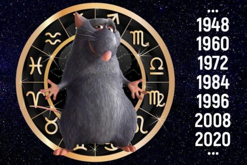 Гороскоп на 2020 рік за знаками зодіаку і по року народження